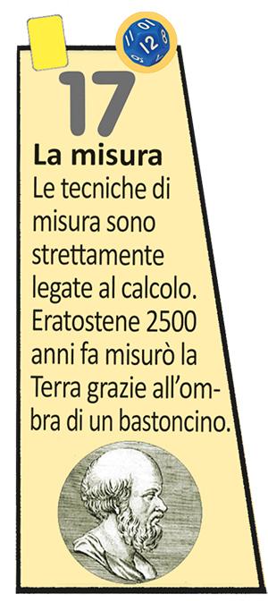 Casella 17 - Gioco Mathematicus