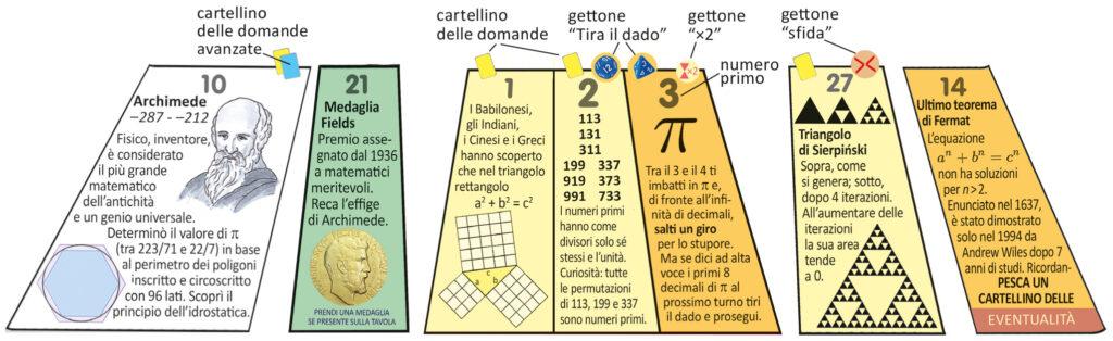 Caselle del gioco Mathematicus