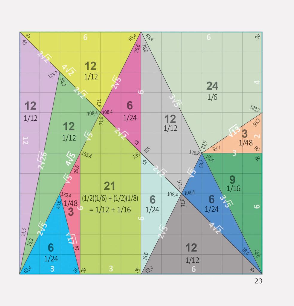 Schema geometrico dello Stomachion di Archimede